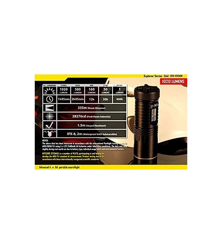 Nicored EA41 Black Flashlight Case Nitecore - 4